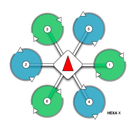 Motor Map · PX4 Development Guide